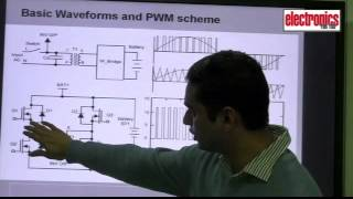 Sine wave Inverter Design  Part 2 Understanding
