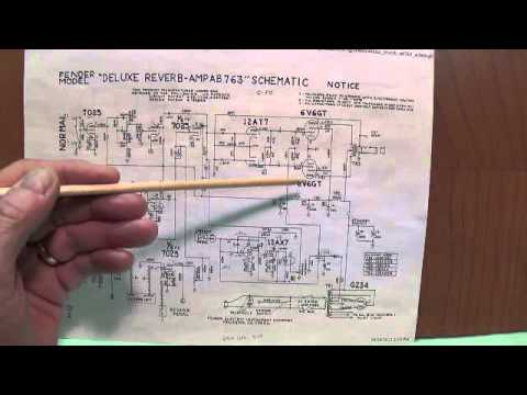 Power Transformers: Basic Design and Function