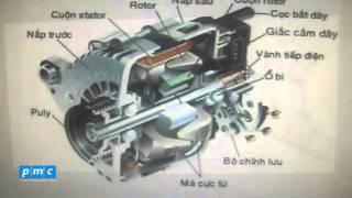 Cấu tạo và nguyên lý hoạt động của quạt tản nhiệt