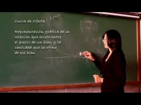 matemática:-gráfica-de-las-funciones-de-oferta-y-demanda