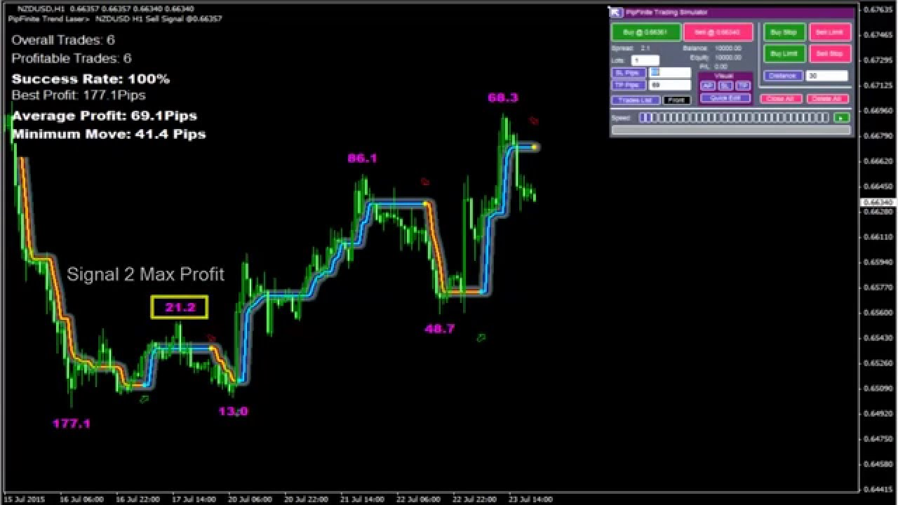 MetaTrader4 trading experts - Download free expert for MT4