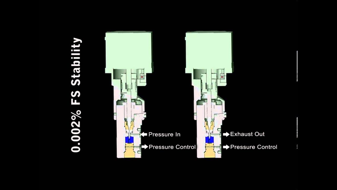 Pressure Controller / Calibrator CPC8000