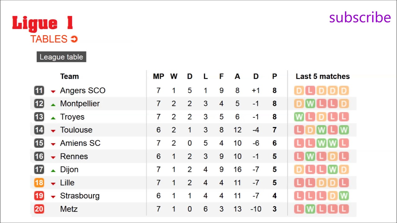 Summary - Bundesliga - Germany - Results, fixtures, tables