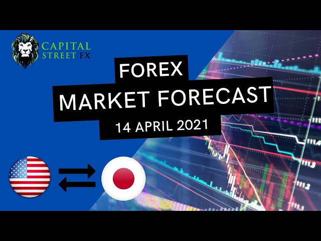 [USDJPY Price] Technical Analysis | Free Forex Signals By Capital Street FX - April 14, 2021