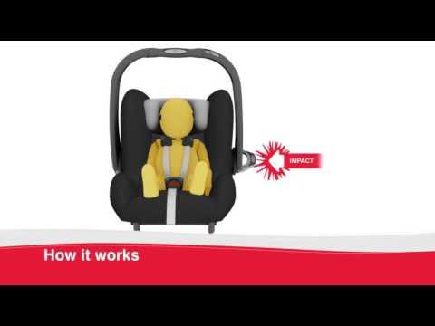Britax Baby Safe Plus SHR II Features