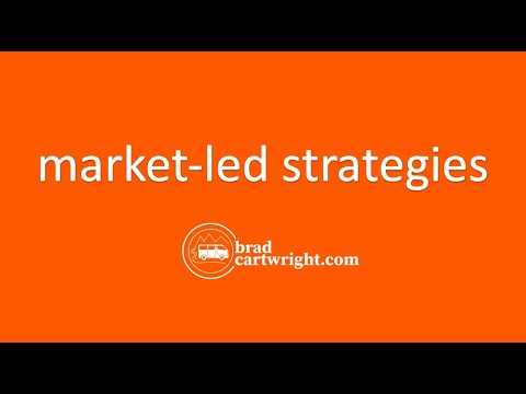 Balance Between Markets and Intervention Series:  Market-Led Strategies