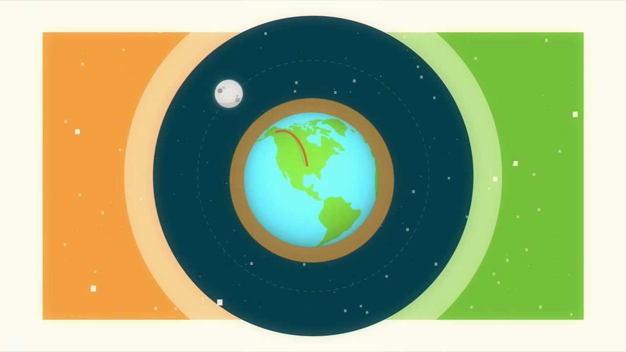 Animated infographic - Navitas FY13 Interim Results - YouTube