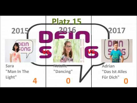 Dein Song 2015 vs. 2016 vs. 2017