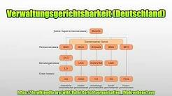 Verwaltungsgerichtsbarkeit (Deutschland)