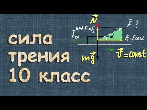 физика СИЛА ТРЕНИЯ 10 класс Перышкин