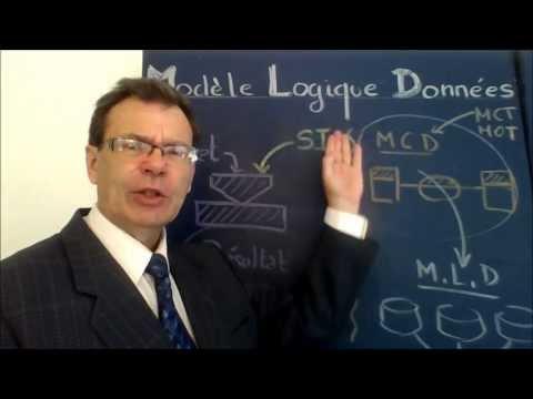 MERISE MLD 38 : Initiation et définition du MLD Modèle Logique des Données