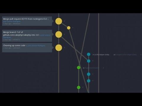 Tutoriel git : Git Workflow