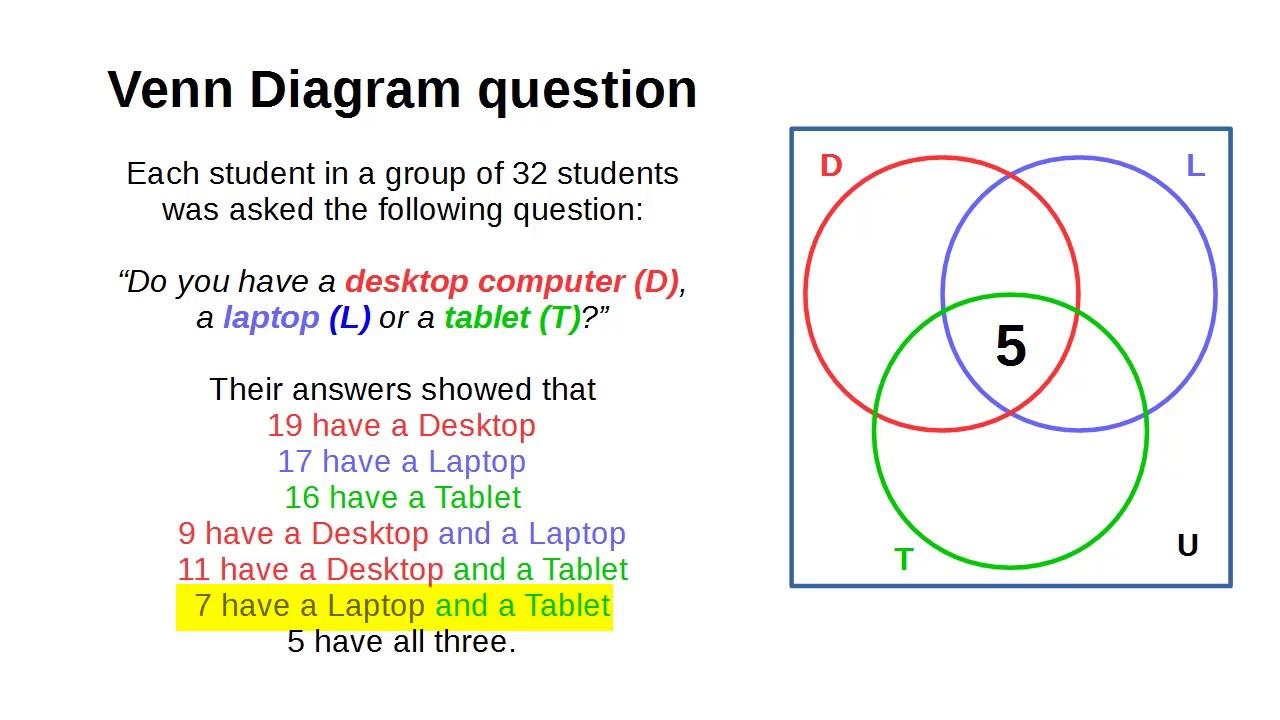 Venn Diagram question  YouTube