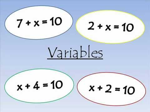 Image result for math variables