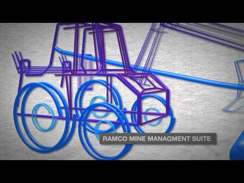 Corporate Video - Ramco Systems Simplifying Business & Technology Through Right Solutions