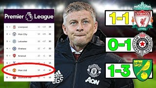 SOLSKJAER'S MOMENTUM: ARE MAN UTD CHANGING?