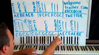 How To Play River by Joni Mitchell On The Piano Shawn Cheek Lesson Tutorial