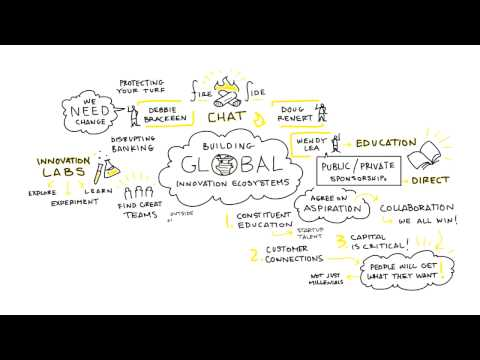 Building global innovation ecosystems - animated recap