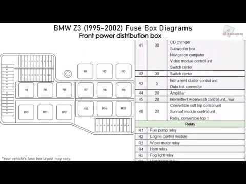 bmw 2002 fuse box diagram 1999 ford f 150 wiring diagram 30