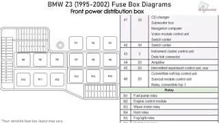 BMW Z3 (1995-2002) Fuse Box Diagrams - YouTube | 1998 Bmw Z3 Roadster Fuse Box Diagram |  | YouTube