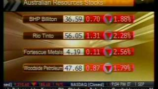Australian Stocks Unimpressive - Bloomberg
