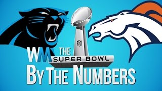 Crazy Super Bowl Stats - By The Numbers