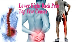 hqdefault - Severe Lower Right Back Pain Causes