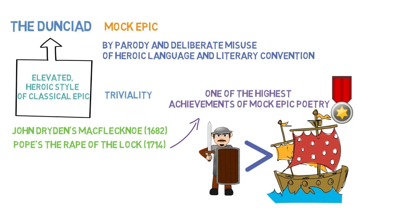 mock epic poem examples