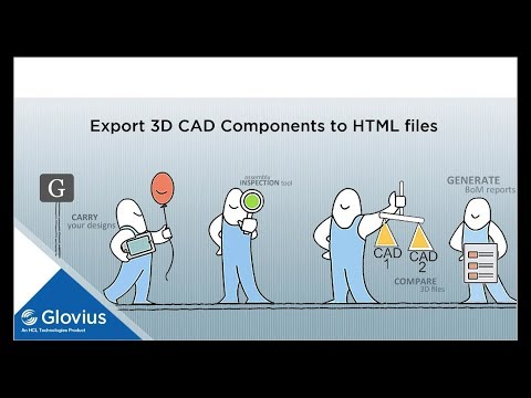 Export CAD To HTML Using Glovius