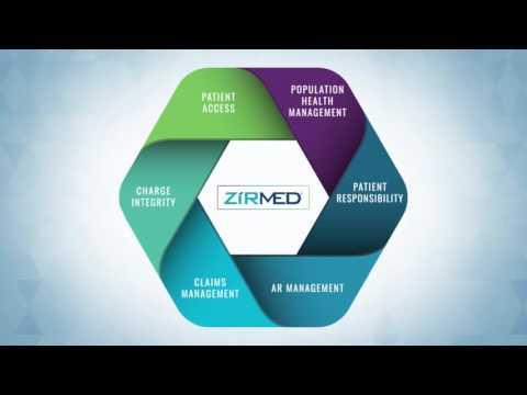 ZirMed Overview