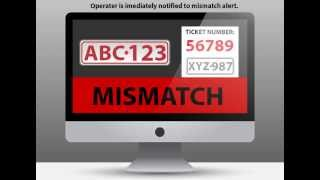 ANPR | Automatic Number Plate Recognition - Mismatch
