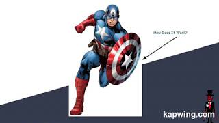 Captain America's Shield Explained With Science