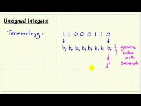 Unsigned integers