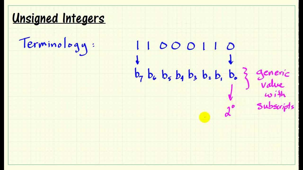 unsigned integer 1) add uint_max + 1 to your signed number and store it in an unsigned variable (this will convert the signed integer to an unsigned integer of same magnitude) 2) unsigned number of same binary representation can be found by multiplying each digit in the binary representation by its place value and.