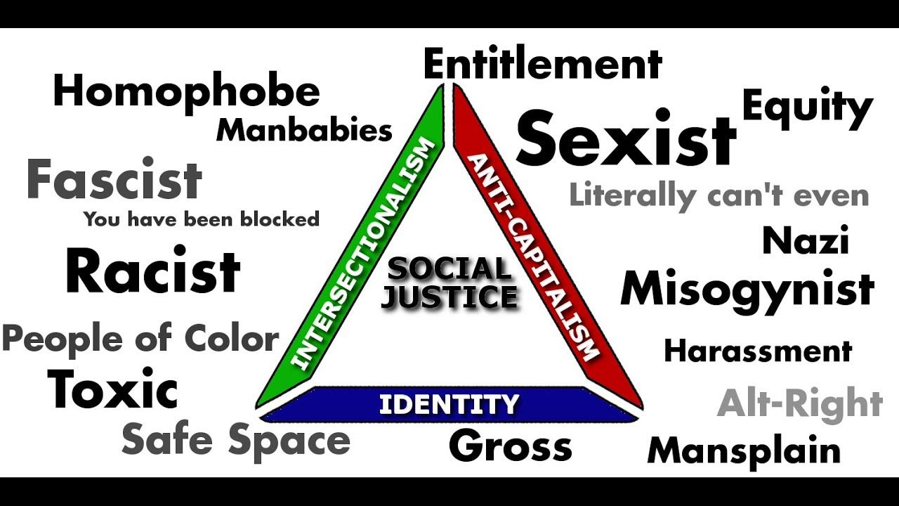Racism, Colorism, & SOCIAL JUSTICE