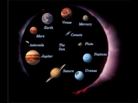 location of mercury in the solar system - photo #8