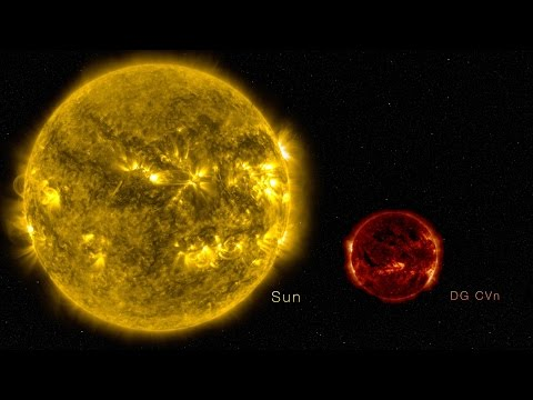 NASA | Swift Catches Mega Flares from a Mini Star