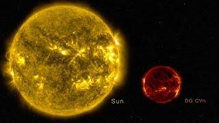 NASA | Swift Catches Mega Flares from a Mini Star