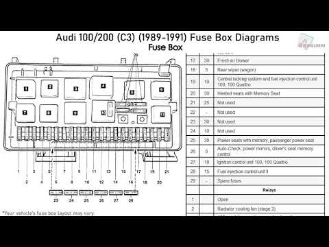 Audi 100 and 200 (C3) (1989-1991) Fuse Box Diagrams - YouTubeYouTube