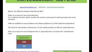 what is the difference between jvm jdk jre java interview questions