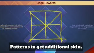 New Event Mobile Legends | Bingo Event Details | Win lots of skins