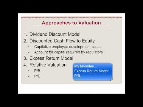 Valuing Financial Service Firms, Excess Return Model
