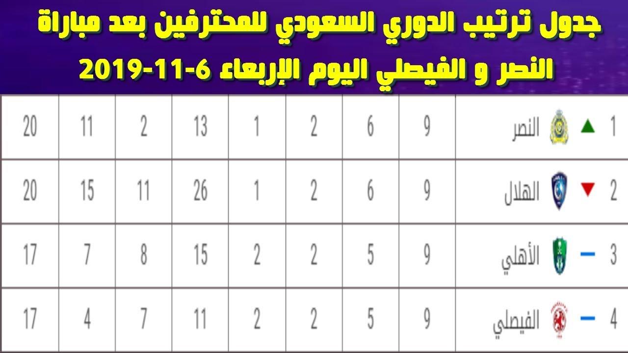 جدول ترتيب الدوري السعودي للمحترفين بعد مباراة النصر و الفيصلي اليوم الإربعاء 6 11 2019