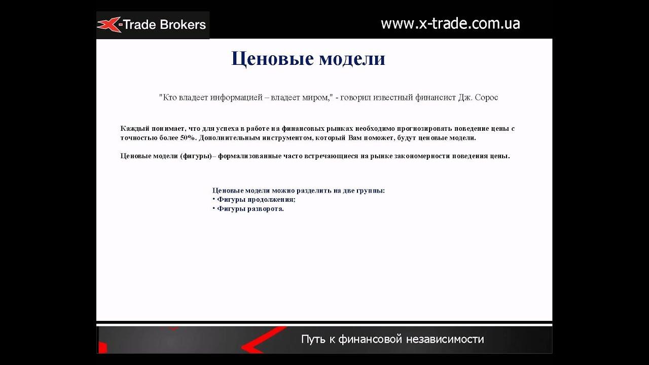 Технический анализ (Forex, товарный, фондовый рынок) Часть 2