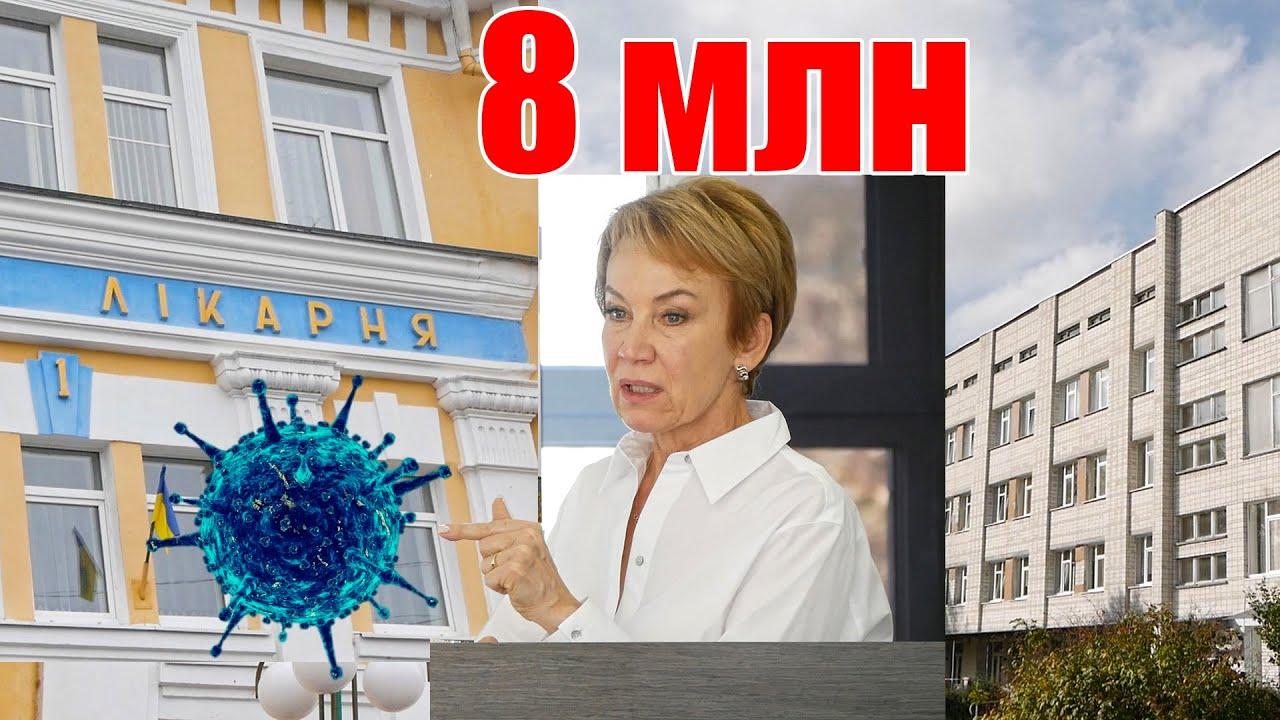 8 млн. на боротьбу з Ковід-19