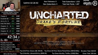 Uncharted 1 Speedrun 8th place (42:34) for Any% PS4 no airwalk