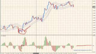 Free Forex Strategy - Learn To Trade Forex in Dubai