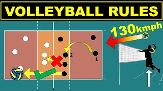 Volleyball Rules for Beginners | Easy Explanation | Rules, Scoring, Positions and Rotation screenshot 3