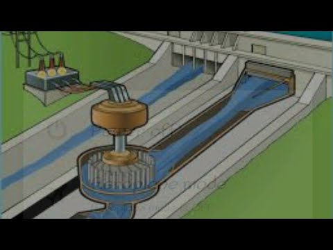 Hydro electricity power plant by gourav