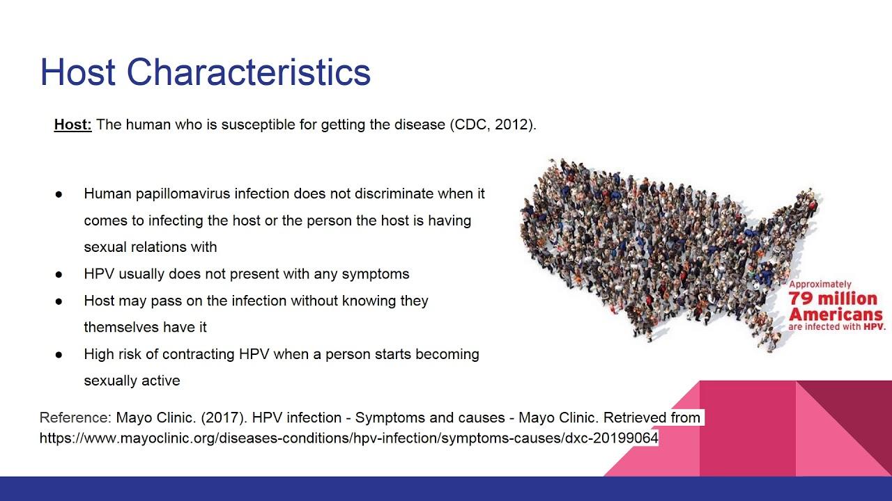Human papillomavirus infection go away, Human papillomavirus infection goes away